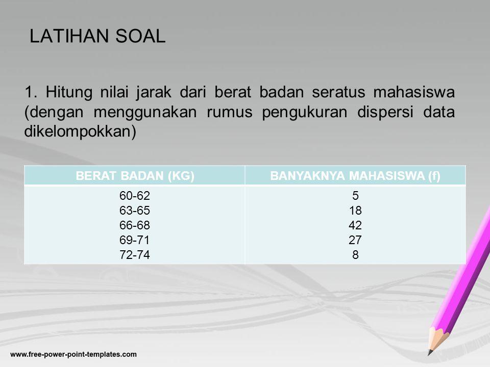 LATIHAN SOAL BERAT BADAN (KG)BANYAKNYA MAHASISWA (f) 60-62 63-65 66-68 69-71 72-74 5 18 42 27 8 1. Hitung nilai jarak dari berat badan seratus mahasis