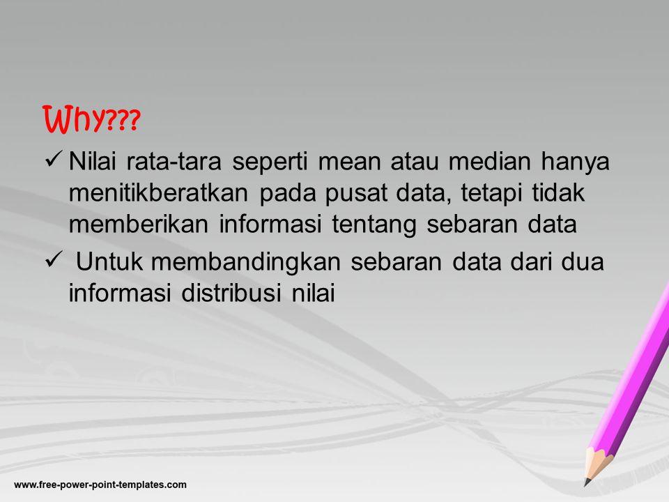 Why??? Nilai rata-tara seperti mean atau median hanya menitikberatkan pada pusat data, tetapi tidak memberikan informasi tentang sebaran data Untuk me