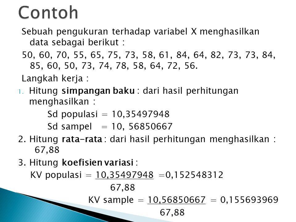 Sebuah pengukuran terhadap variabel X menghasilkan data sebagai berikut : 50, 60, 70, 55, 65, 75, 73, 58, 61, 84, 64, 82, 73, 73, 84, 85, 60, 50, 73, 74, 78, 58, 64, 72, 56.