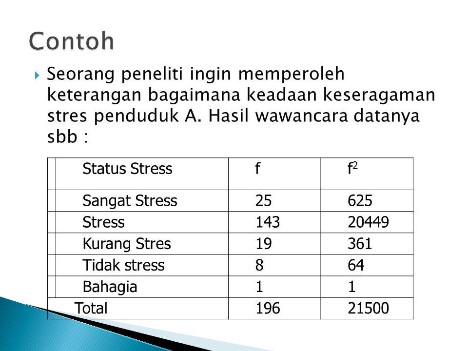  Seorang peneliti ingin memperoleh keterangan bagaimana keadaan keseragaman stres penduduk A.