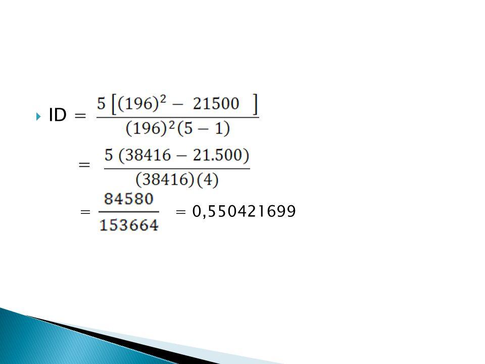  Harga Indeks Dispersi batas koefisiennya : (makin seragam) 0 < ID < 1 (makin bervariasi)  ID = 0 dicapai bila hanya sebuah klasifikasi yang terisi, lainnya adalah 0 seragam sempurna.