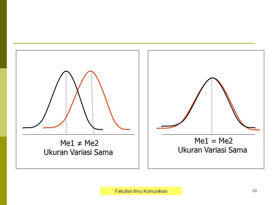 10 Me1 ≠ Me2 Me1 ≠ Me2 Ukuran Variasi Sama Me1 = Me2 Me1 = Me2 Ukuran Variasi Sama Fakultas Ilmu Komunikasi