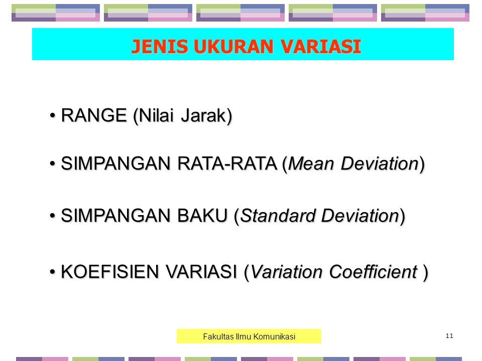 11 JENIS UKURAN VARIASI RANGE (Nilai Jarak) RANGE (Nilai Jarak) SIMPANGAN RATA-RATA (Mean Deviation) SIMPANGAN RATA-RATA (Mean Deviation) SIMPANGAN BA