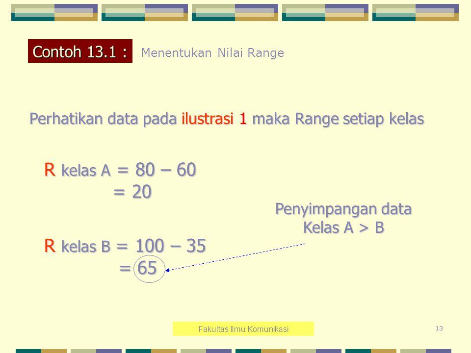 13 Contoh 13.1 : Perhatikan data pada ilustrasi 1 maka Range setiap kelas R kelas A = 80 – 60 = 20 = 20 R kelas B = 100 – 35 = 65 = 65 Penyimpangan da