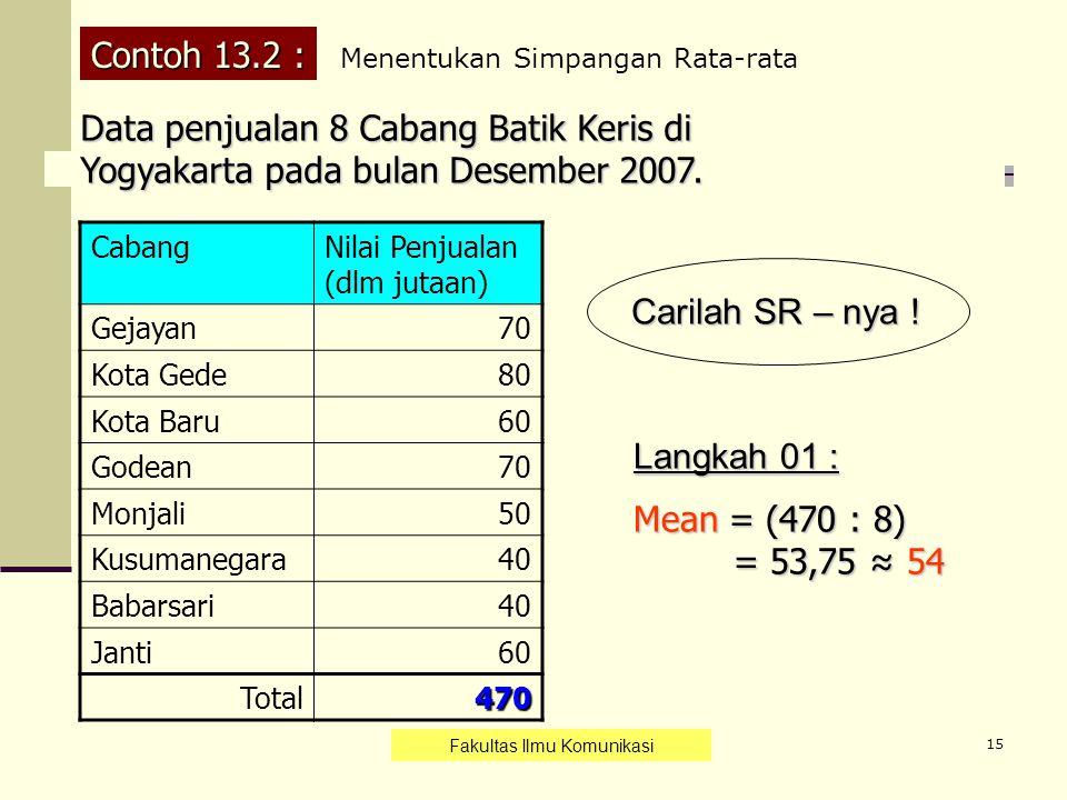 15 Contoh 13.2 : Data penjualan 8 Cabang Batik Keris di Yogyakarta pada bulan Desember 2007. CabangNilai Penjualan (dlm jutaan) Gejayan70 Kota Gede80
