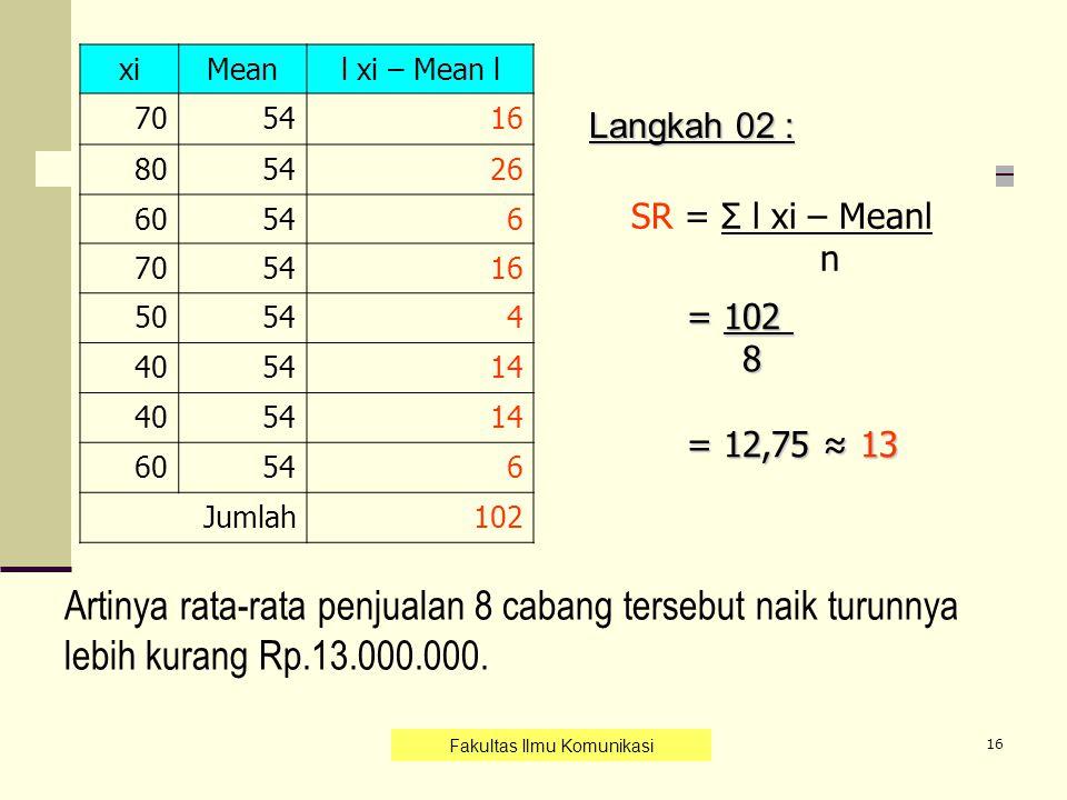 16 xiMeanl xi – Mean l 705416 805426 60546 705416 50544 405414 405414 60546 Jumlah102 SR = Σ l xi – Meanl n = 102 8 = 12,75 ≈ 13 Artinya rata-rata pen