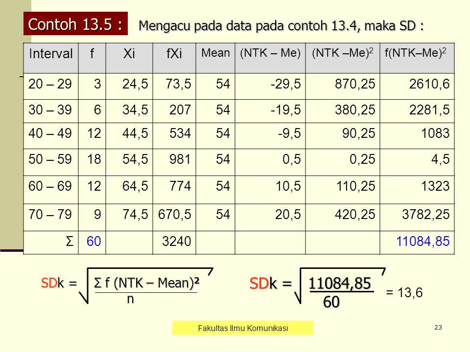 23 Contoh 13.5 : Mengacu pada data pada contoh 13.4, maka SD : IntervalfXifXi Mean(NTK – Me)(NTK –Me) 2 f(NTK–Me) 2 20 – 29324,573,554-29,5870,25 2610