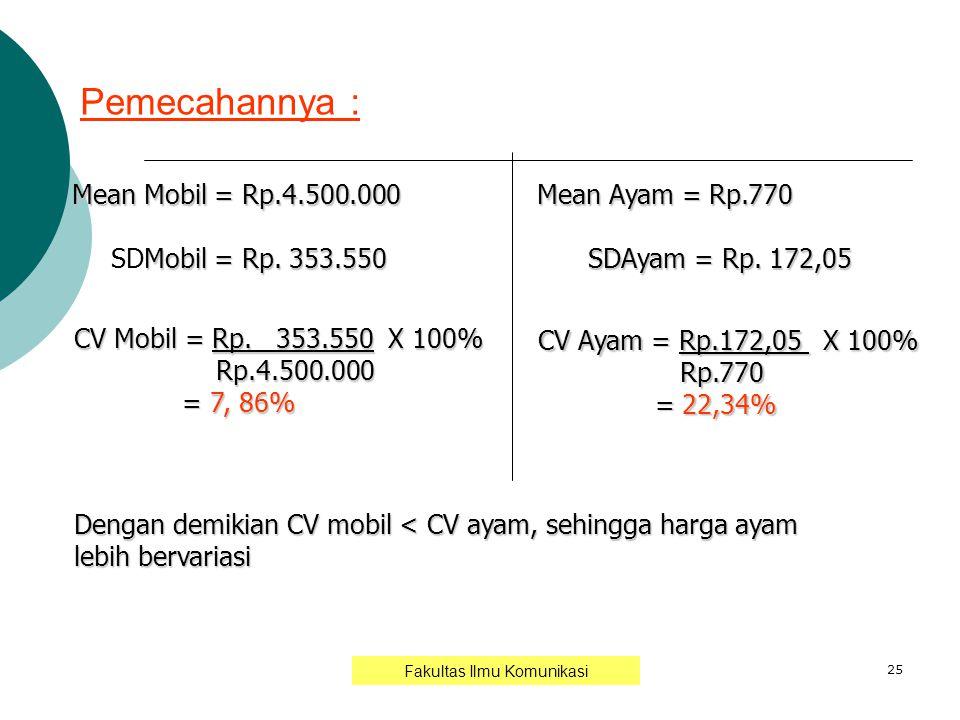 25 Mean Mobil = Rp.4.500.000 Mean Ayam = Rp.770 Mobil = Rp. 353.550 SDMobil = Rp. 353.550 SDAyam = Rp. 172,05 CV Mobil = Rp. 353.550 X 100% Rp.4.500.0