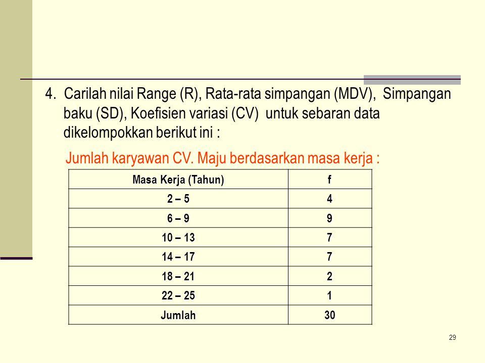 29 4. Carilah nilai Range (R), Rata-rata simpangan (MDV), Simpangan baku (SD), Koefisien variasi (CV) untuk sebaran data dikelompokkan berikut ini : M