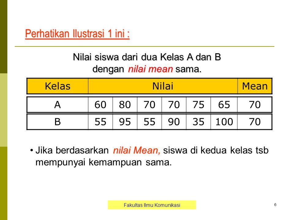 6 Nilai siswa dari dua Kelas A dan B dengan nilai mean sama. A608070 756570 KelasNilaiMean B559555903510070 nilai Mean,Jika berdasarkan nilai Mean, si