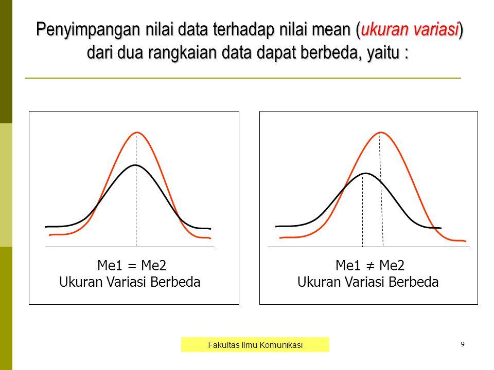 9 Penyimpangan nilai data terhadap nilai mean ( ukuran variasi ) dari dua rangkaian data dapat berbeda, yaitu : Me1 = Me2 Ukuran Variasi Berbeda Me1 ≠