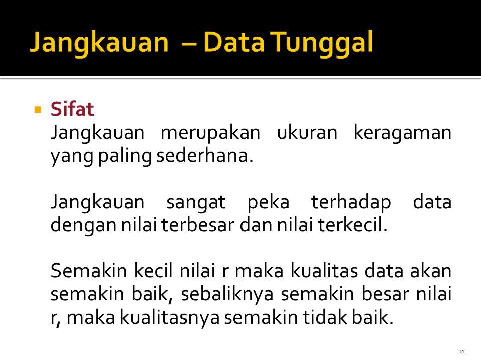  Sifat Jangkauan merupakan ukuran keragaman yang paling sederhana. Jangkauan sangat peka terhadap data dengan nilai terbesar dan nilai terkecil. Sema