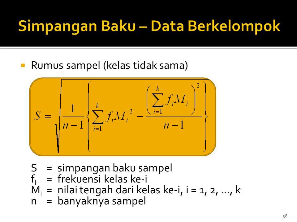  Rumus sampel (kelas tidak sama) S=simpangan baku sampel f i =frekuensi kelas ke-i M i =nilai tengah dari kelas ke-i, i = 1, 2, …, k n=banyaknya samp