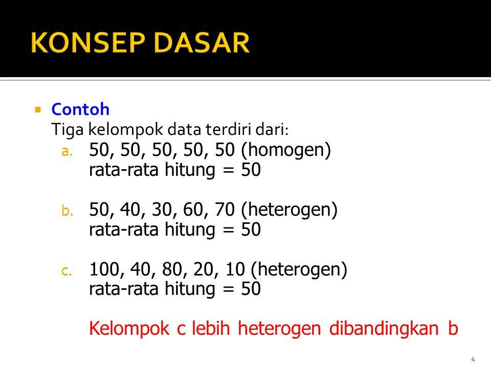  Contoh Tiga kelompok data terdiri dari: a. 50, 50, 50, 50, 50 (homogen) rata-rata hitung = 50 b. 50, 40, 30, 60, 70 (heterogen) rata-rata hitung = 5