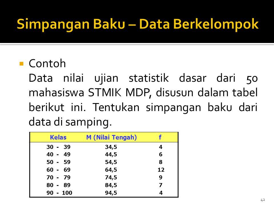  Contoh Data nilai ujian statistik dasar dari 50 mahasiswa STMIK MDP, disusun dalam tabel berikut ini. Tentukan simpangan baku dari data di samping.
