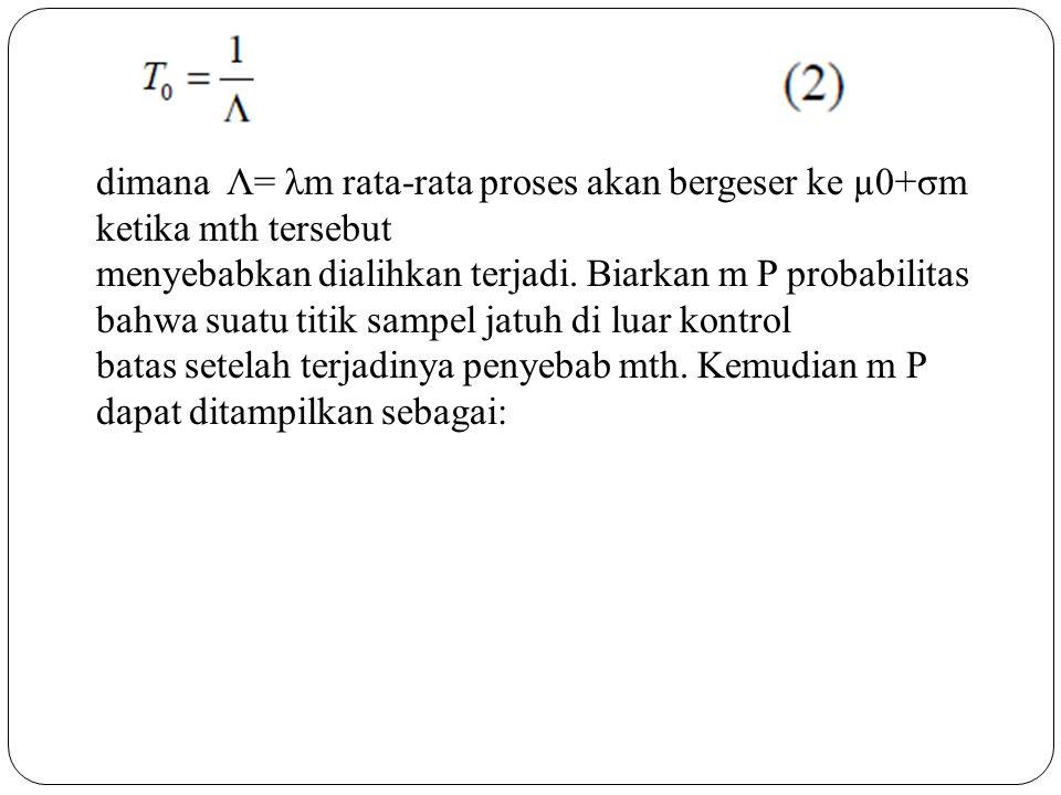 dimana Λ= λm rata-rata proses akan bergeser ke µ0+σm ketika mth tersebut menyebabkan dialihkan terjadi. Biarkan m P probabilitas bahwa suatu titik sam