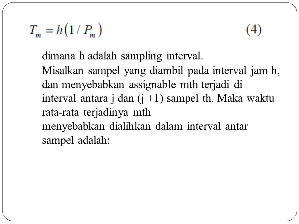 dimana h adalah sampling interval. Misalkan sampel yang diambil pada interval jam h, dan menyebabkan assignable mth terjadi di interval antara j dan (