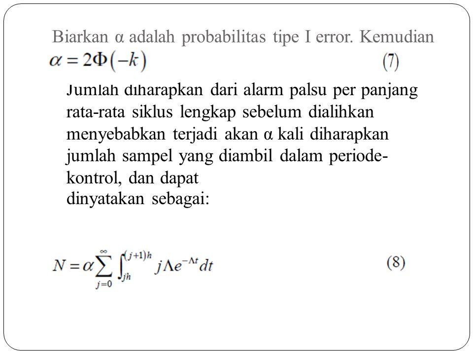 Biarkan α adalah probabilitas tipe I error. Kemudian Jumlah diharapkan dari alarm palsu per panjang rata-rata siklus lengkap sebelum dialihkan menyeba