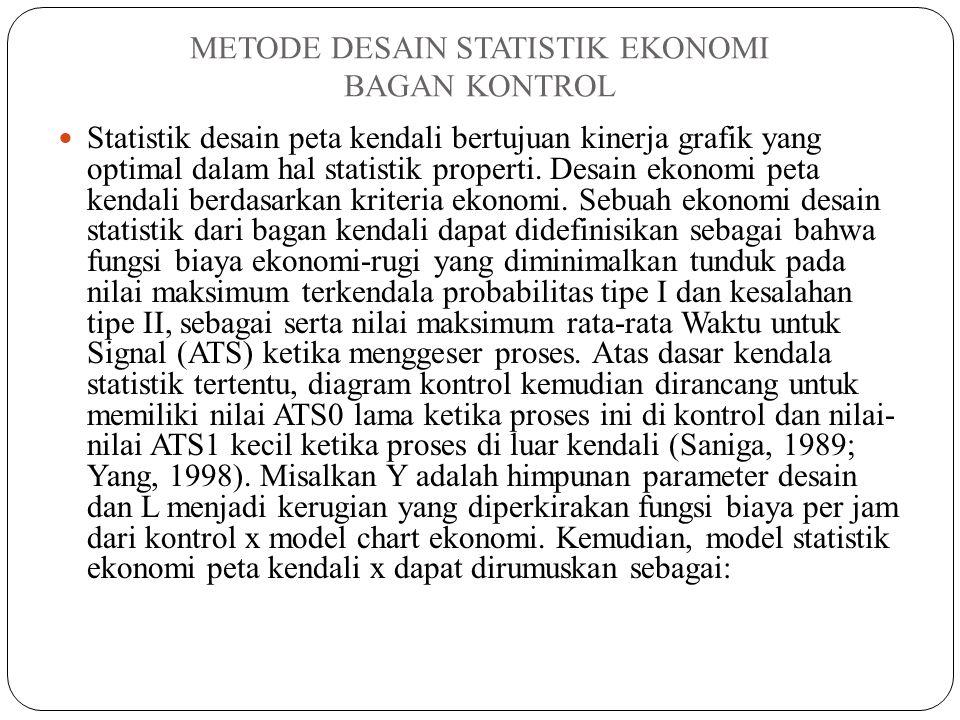 METODE DESAIN STATISTIK EKONOMI BAGAN KONTROL Statistik desain peta kendali bertujuan kinerja grafik yang optimal dalam hal statistik properti. Desain