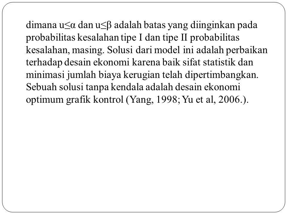 DEFINISI DAN ASUMSI Fitur untuk dikaji dalam artikel ini adalah sebagai berikut (Duncan, 1971): 1.