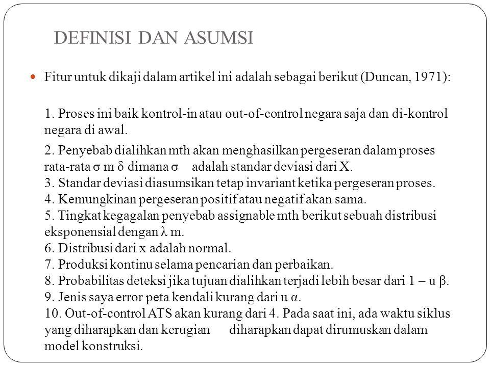 DEFINISI DAN ASUMSI Fitur untuk dikaji dalam artikel ini adalah sebagai berikut (Duncan, 1971): 1. Proses ini baik kontrol-in atau out-of-control nega
