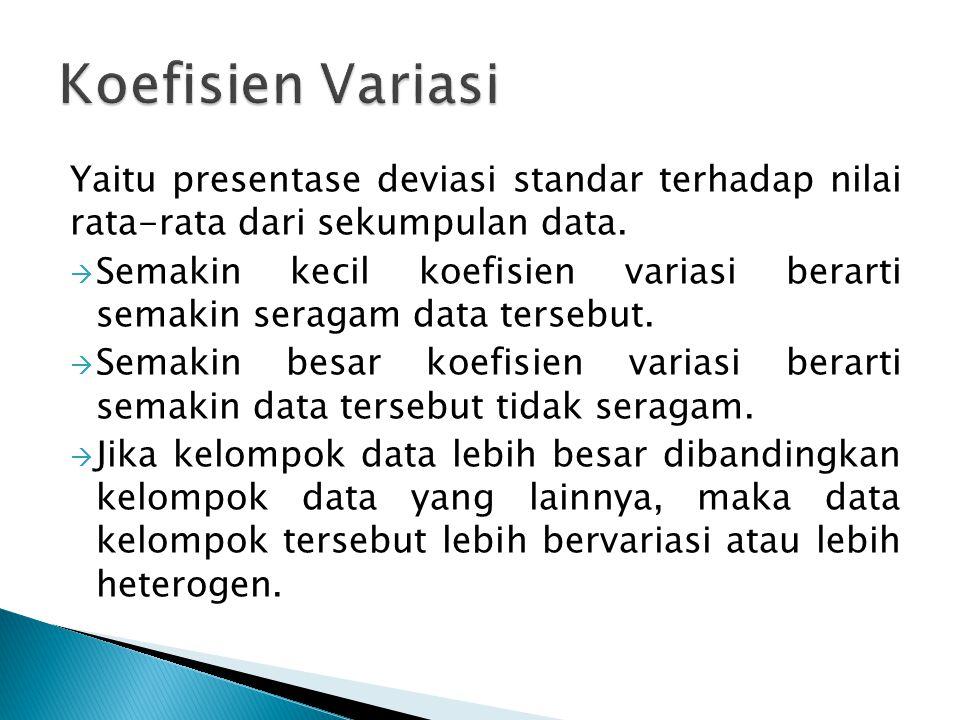 Yaitu presentase deviasi standar terhadap nilai rata-rata dari sekumpulan data.  Semakin kecil koefisien variasi berarti semakin seragam data tersebu