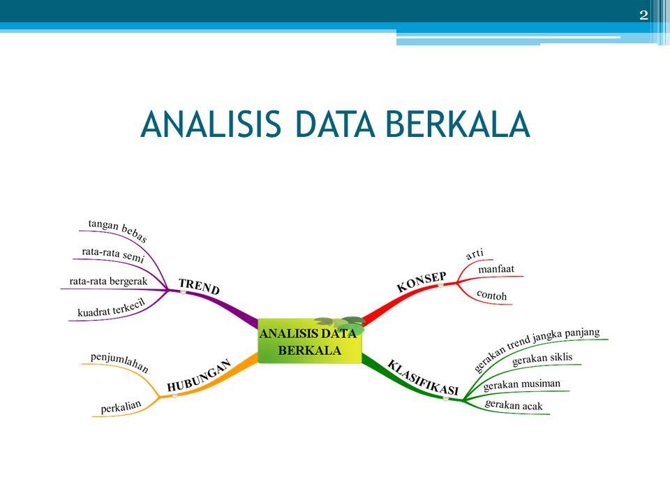 DATA BERKALA Konsep Data Berkala adalah data yang dikumpulkan dari waktu ke waktu untuk menggambarkan perkembangan suatu kegiatan.