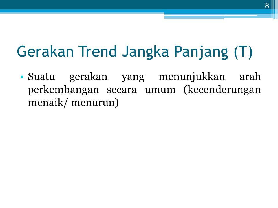 Gerakan Trend Jangka Panjang (T) Waktu Y = f(X) Trend Turun Waktu Y = f(X) Trend Naik 9