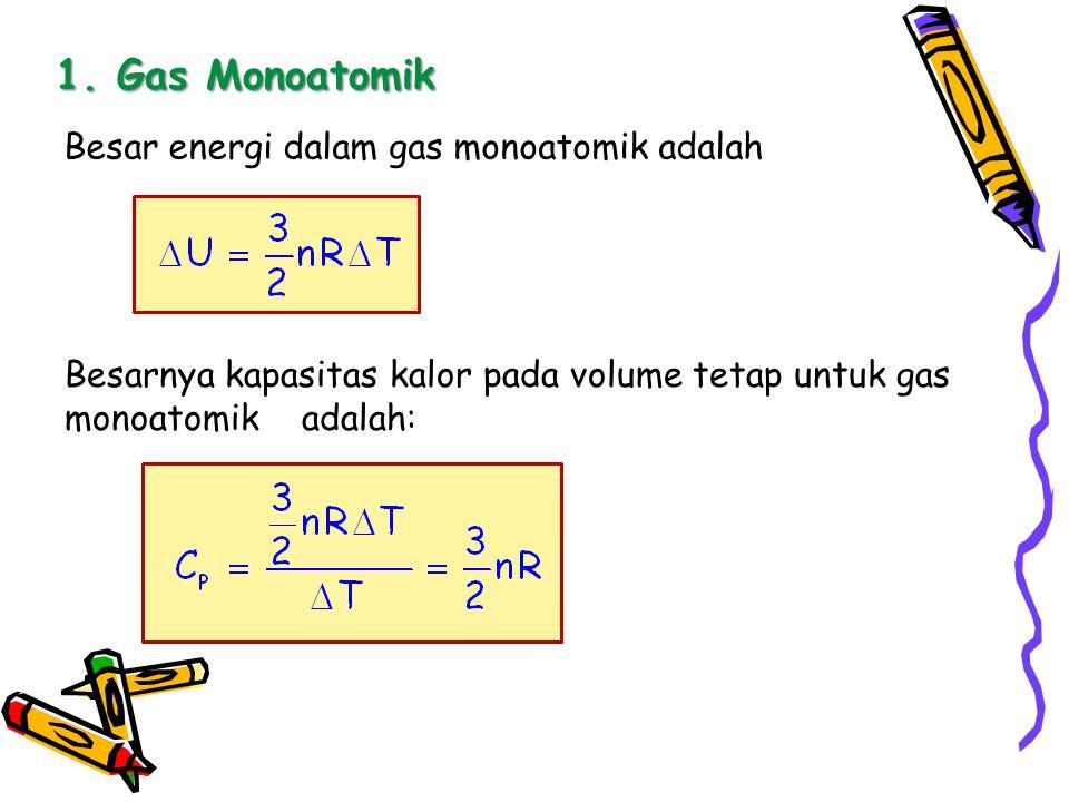 1. Gas Monoatomik Besar energi dalam gas monoatomik adalah Besarnya kapasitas kalor pada volume tetap untuk gas monoatomik adalah: