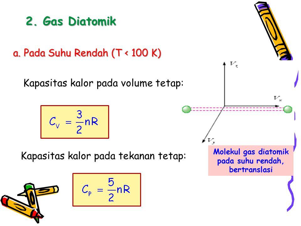 2. Gas Diatomik a. Pada Suhu Rendah (T < 100 K) Kapasitas kalor pada volume tetap: Molekul gas diatomik pada suhu rendah, bertranslasi Kapasitas kalor