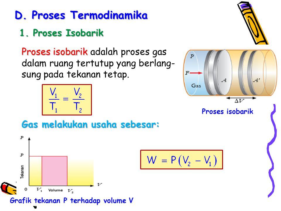 D. Proses Termodinamika 1. Proses Isobarik Proses isobarik Proses isobarik adalah proses gas dalam ruang tertutup yang berlang- sung pada tekanan teta