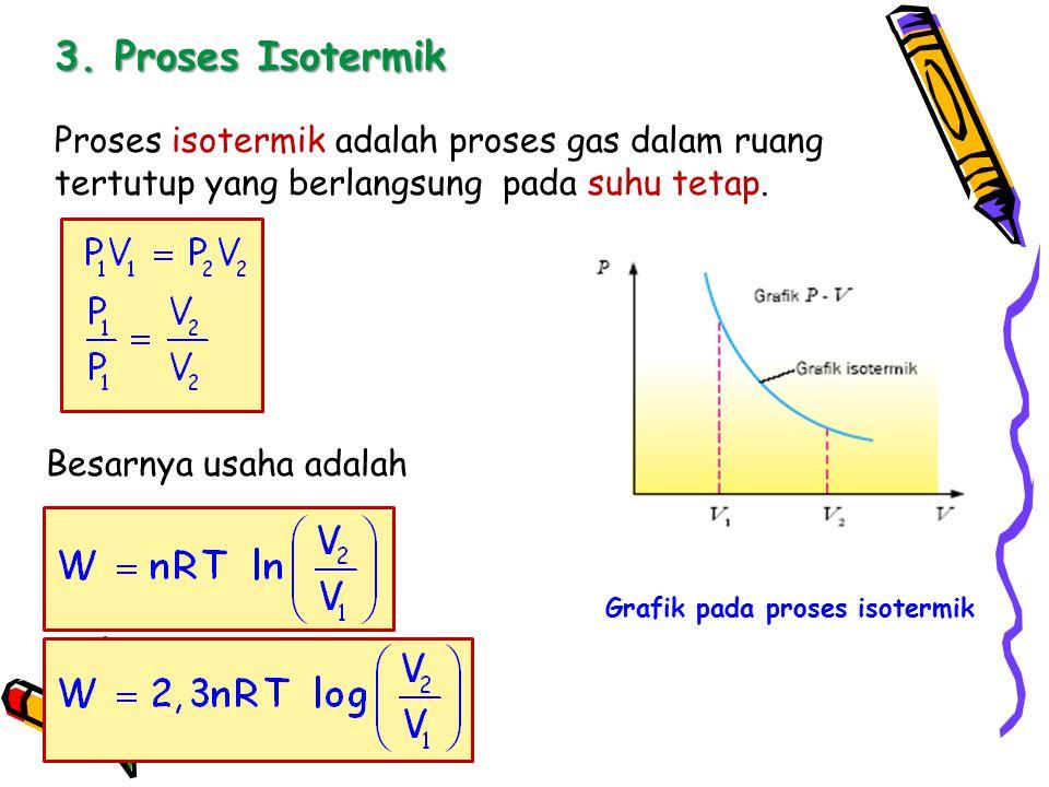 3. Proses Isotermik Proses isotermik adalah proses gas dalam ruang tertutup yang berlangsung pada suhu tetap. Besarnya usaha adalah Grafik pada proses