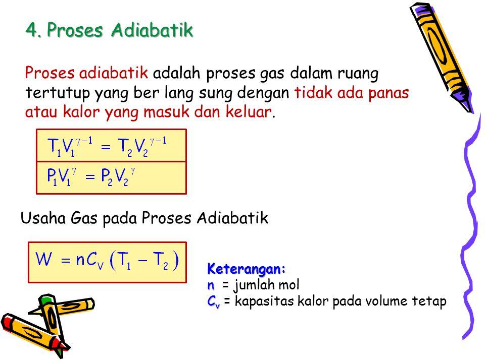 4. Proses Adiabatik Proses adiabatik adalah proses gas dalam ruang tertutup yang ber lang sung dengan tidak ada panas atau kalor yang masuk dan keluar