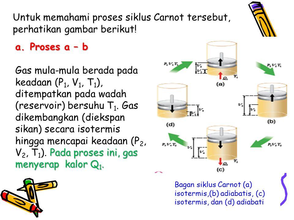 Untuk memahami proses siklus Carnot tersebut, perhatikan gambar berikut! Bagan siklus Carnot (a) isotermis,(b) adiabatis, (c) isotermis, dan (d) adiab