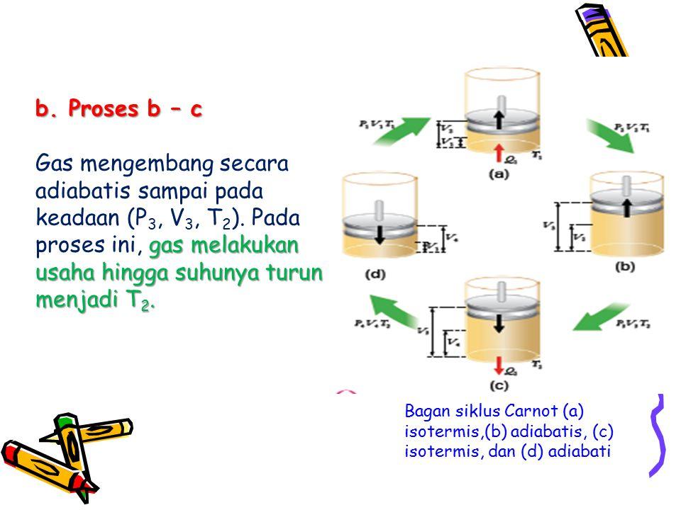 Bagan siklus Carnot (a) isotermis,(b) adiabatis, (c) isotermis, dan (d) adiabati b. Proses b – c Gas mengembang secara adiabatis sampai pada keadaan (