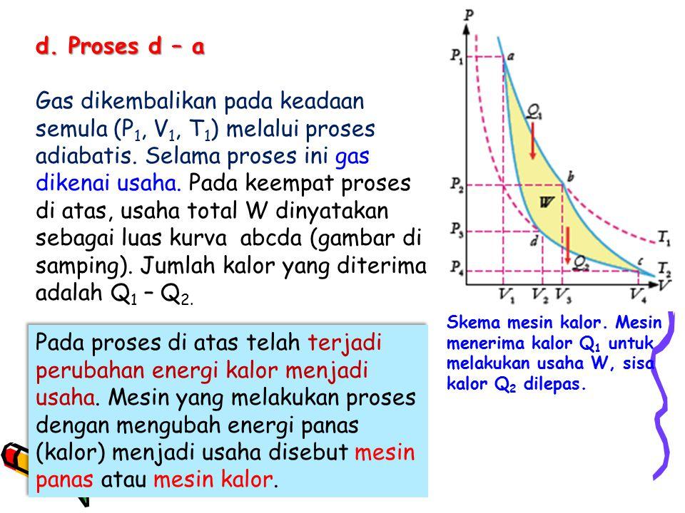 d. Proses d – a Gas dikembalikan pada keadaan semula (P 1, V 1, T 1 ) melalui proses adiabatis. Selama proses ini gas dikenai usaha. Pada keempat pros