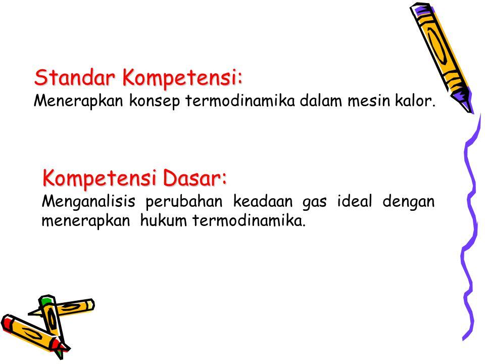 Standar Kompetensi: Standar Kompetensi: Menerapkan konsep termodinamika dalam mesin kalor. Kompetensi Dasar: Kompetensi Dasar: Menganalisis perubahan