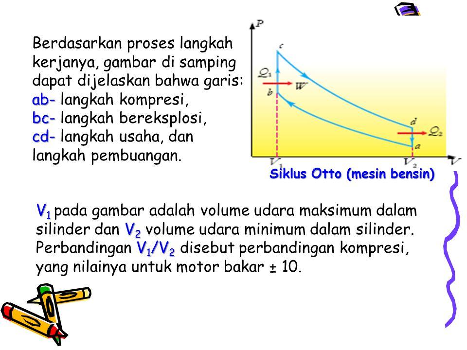 Siklus Otto (mesin bensin) ab- Berdasarkan proses langkah kerjanya, gambar di samping dapat dijelaskan bahwa garis: ab- langkah kompresi, bc- bc- lang