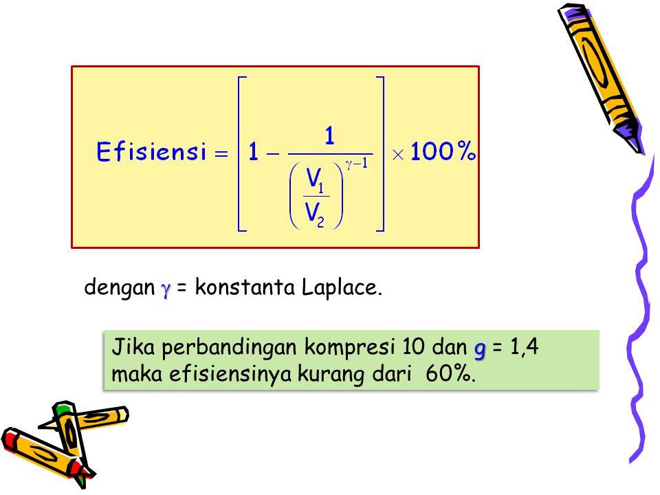  dengan  = konstanta Laplace. g Jika perbandingan kompresi 10 dan g = 1,4 maka efisiensinya kurang dari 60%.