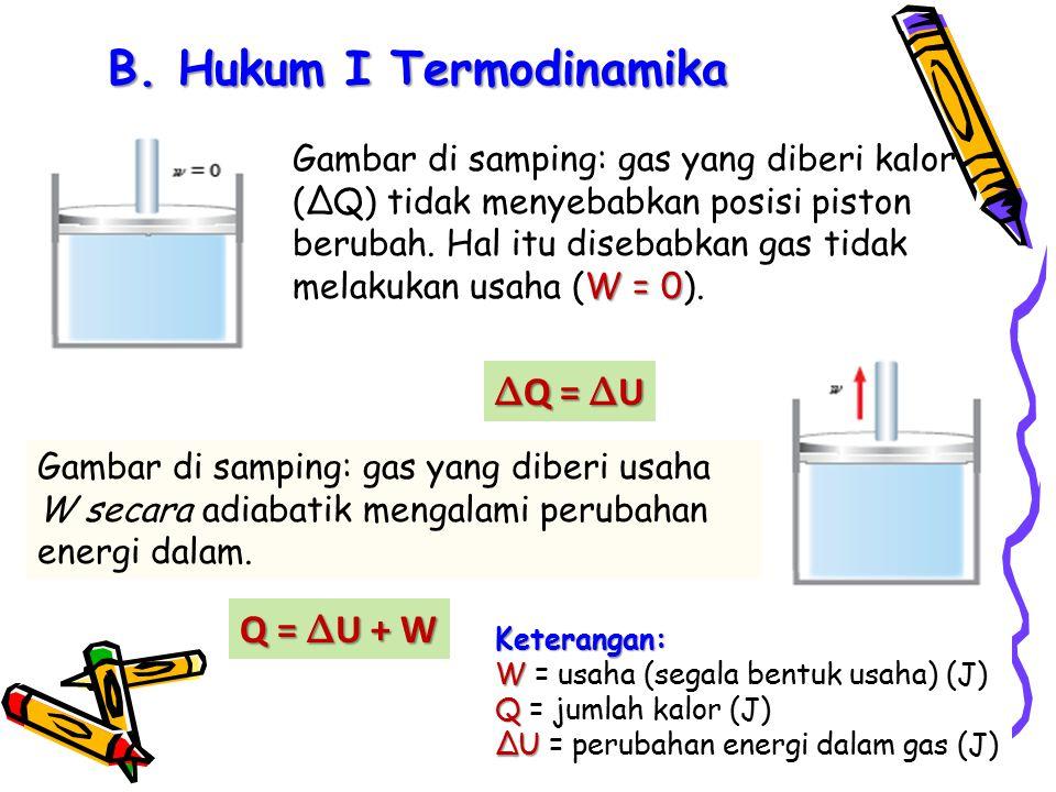 Perubahan energi dalamnya untuk gas monoatomik: Sedangkan perubahan energi dalam untuk gas diatomik: Keterangan: ∆ U ∆ U = perubahan energi dalam (J) N N = banyak partikel gas n n = jumlah mol gas (mol) R R = konstanta gas umum (J/mol.K) k k = konstanta Boltzmann (J/K) T 1 T 1 = suhu awal (K) T 2 T 2 = suhu akhir (K)