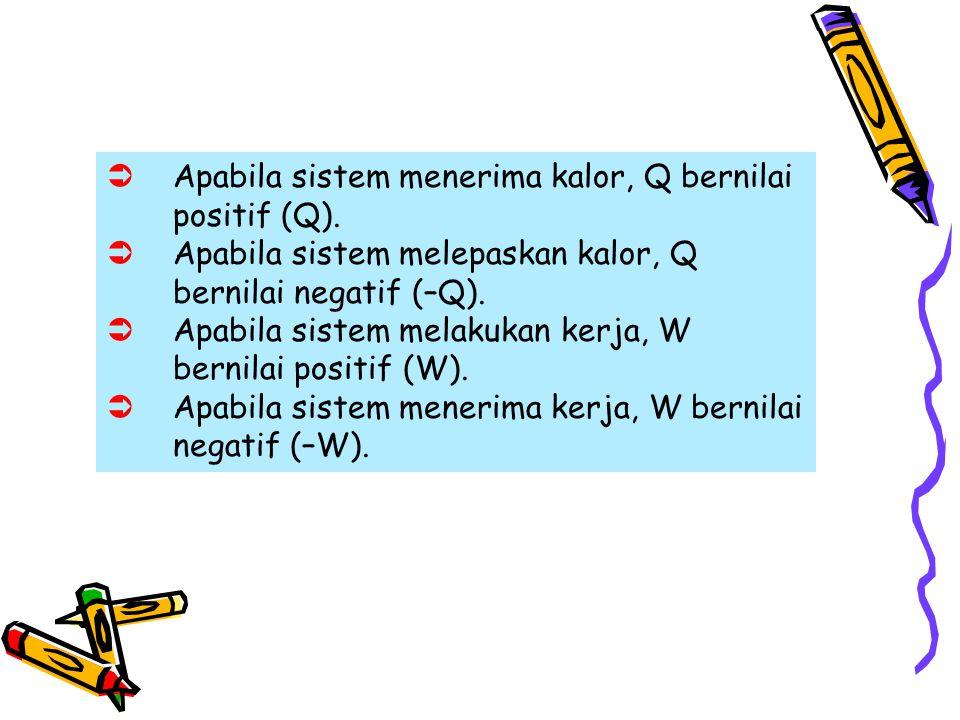 D.Proses Termodinamika 1.