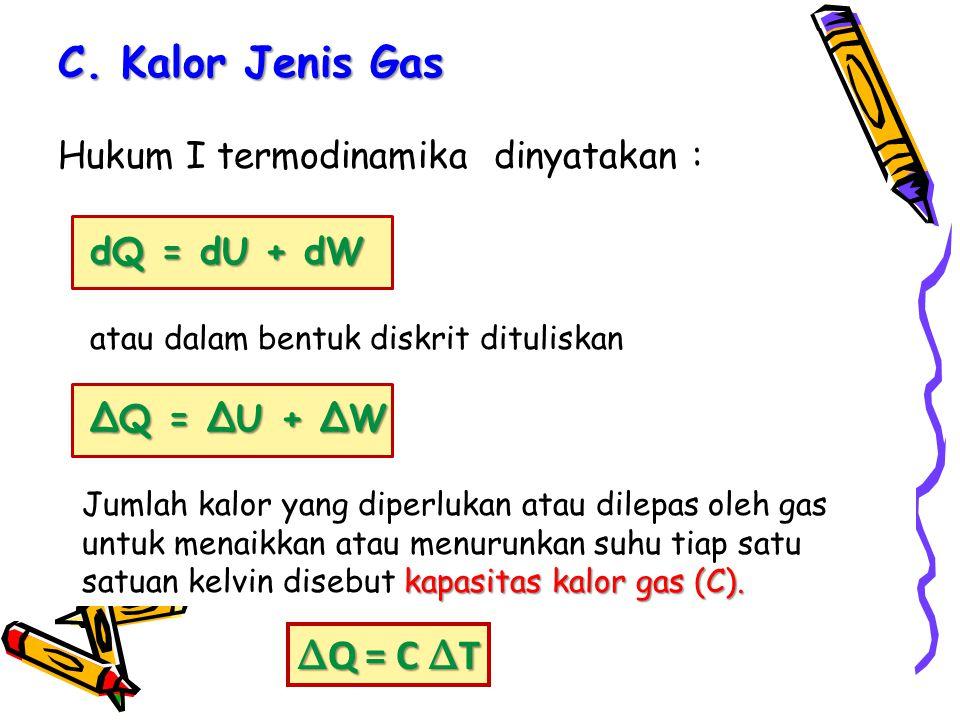 volume tetapC V Kalor jenis gas pada proses volume tetap (C V ) dirumuskan: tekanan tetap C P Kalor jenis gas pada proses tekanan tetap (C P ) dirumuskan isokorik Apabila selama menerima kalor, gas menga lami proses isokorik (∆W = 0) maka menurut hukum I termodinamika berlaku ∆Q =∆U ∆U = C V ∆T