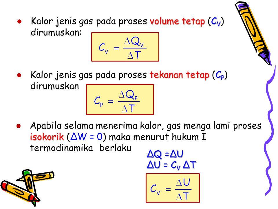 volume tetapC V Kalor jenis gas pada proses volume tetap (C V ) dirumuskan: tekanan tetap C P Kalor jenis gas pada proses tekanan tetap (C P ) dirumus