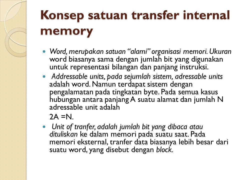 Konsep satuan transfer internal memory Word, merupakan satuan alami organisasi memori.
