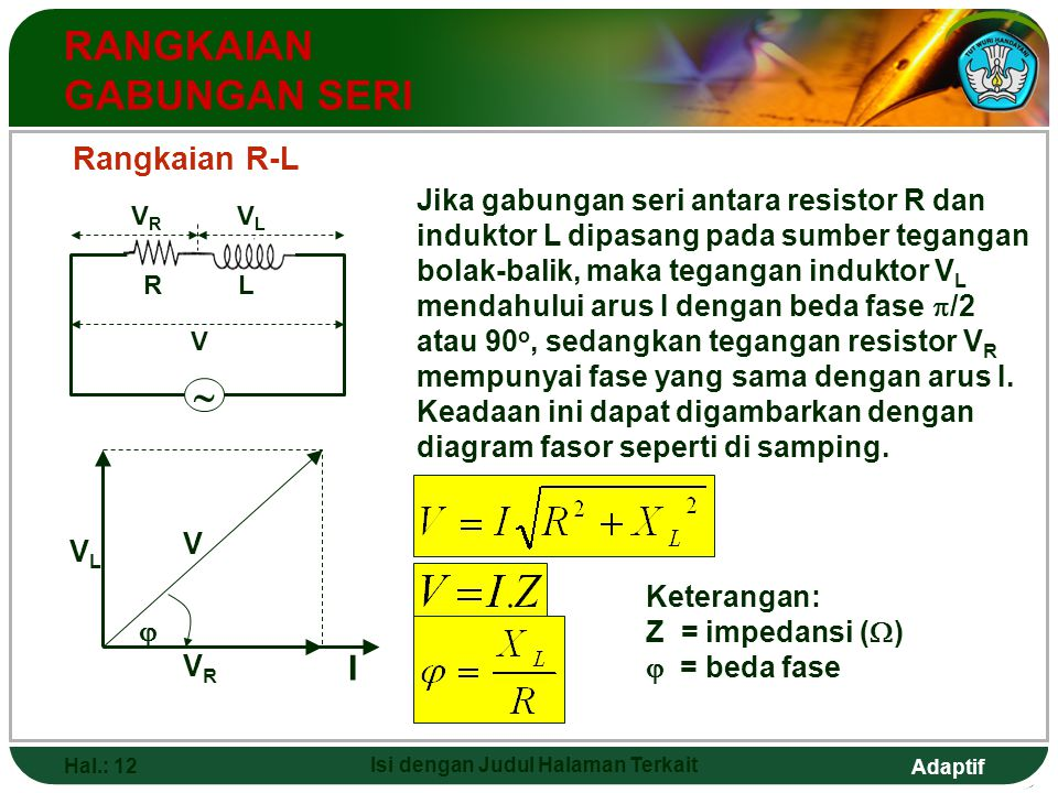 Adaptif Hal.: 12 Isi dengan Judul Halaman Terkait RANGKAIAN GABUNGAN SERI Rangkaian R-L VLVL VRVR V  I  RL VRVR VLVL V Keterangan: Z = impedansi ( 