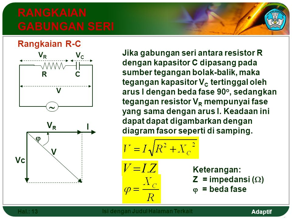 Adaptif Hal.: 13 Isi dengan Judul Halaman Terkait RANGKAIAN GABUNGAN SERI Vc VRVR V  I Rangkaian R-C Jika gabungan seri antara resistor R dengan kapa