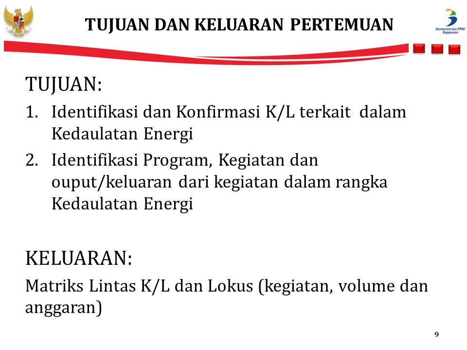 TUJUAN: 1.Identifikasi dan Konfirmasi K/L terkait dalam Kedaulatan Energi 2.Identifikasi Program, Kegiatan dan ouput/keluaran dari kegiatan dalam rang