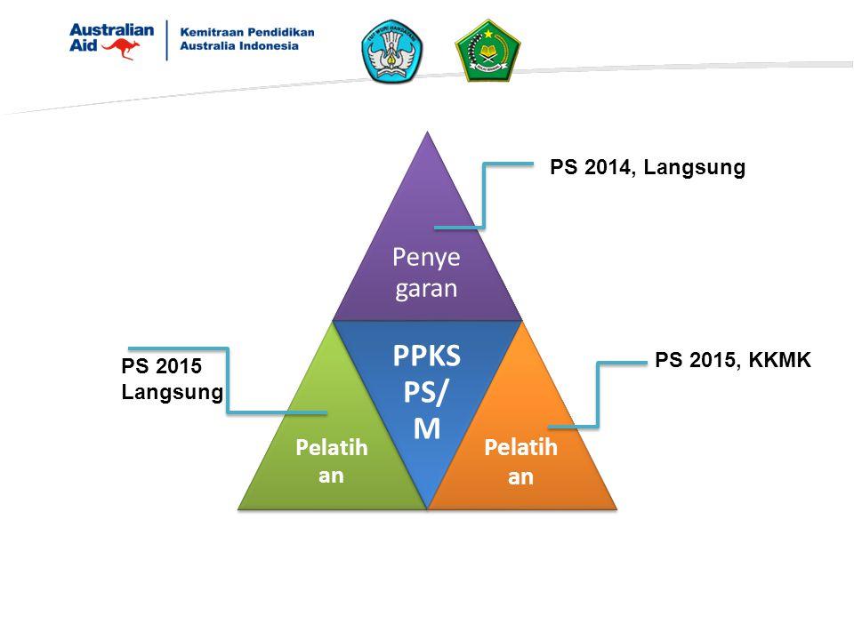 Penye garan Pelatih an PPKS PS/ M Pelatih an PS 2014, Langsung PS 2015, KKMK PS 2015 Langsung