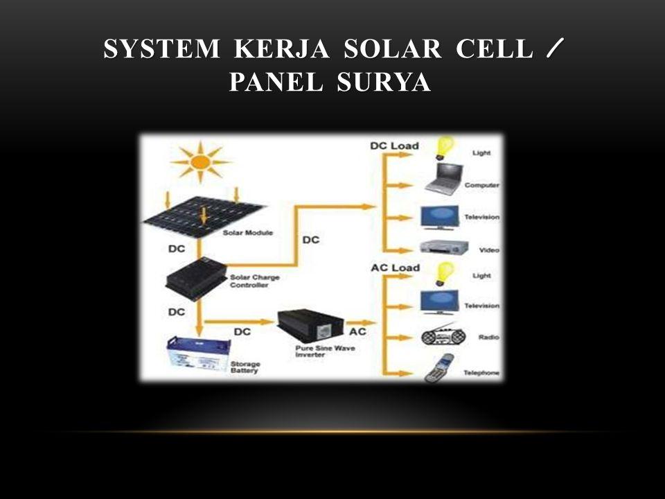 SYSTEM KERJA SOLAR CELL / PANEL SURYA SYSTEM KERJA SOLAR CELL / PANEL SURYA