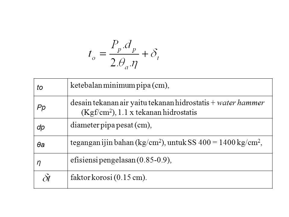 toto ketebalan minimum pipa (cm), Pp desain tekanan air yaitu tekanan hidrostatis + water hammer (Kgf/cm 2 ), 1.1 x tekanan hidrostatis dp diameter pi